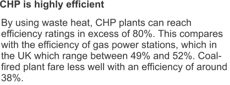 CHP is highly efficient By using waste heat, CHP plants can reach efficiency ratings in excess of 80%. This compares with the efficiency of gas power stations, which in the UK which range between 49% and 52%. Coal-fired plant fare less well with an efficiency of around 38%.